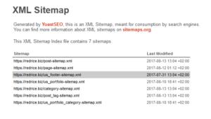 Sitemap für Webseite erstellen